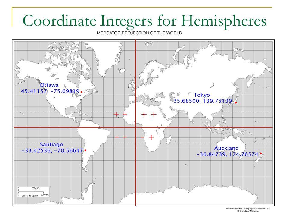 Coordinate Integers for Hemispheres