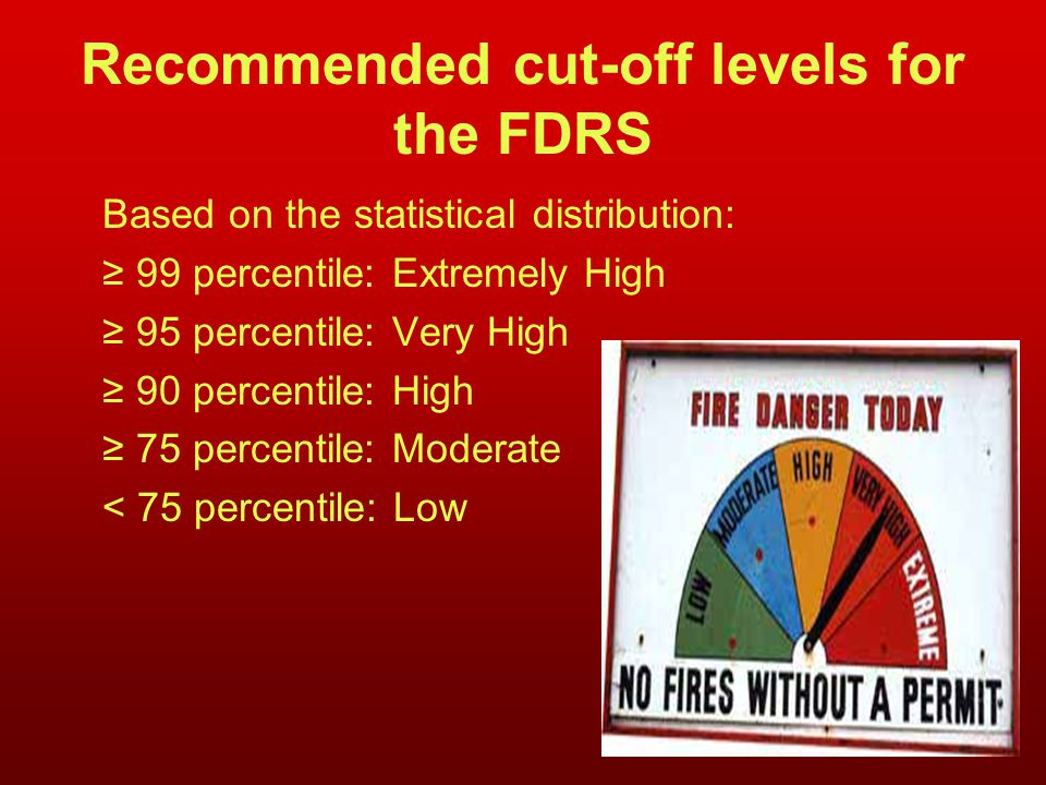 Recommended cut-off levels for the FDRS