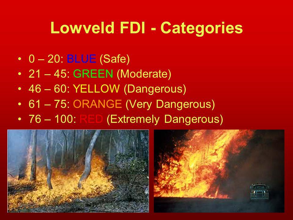 Lowveld FDI - Categories