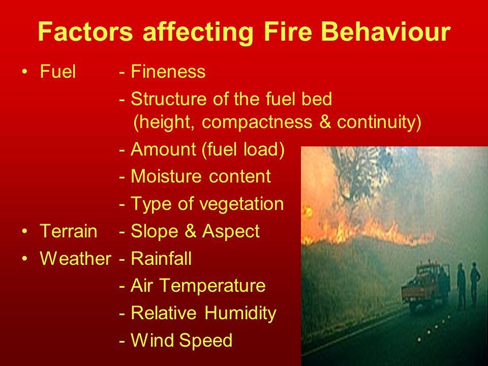 Factors affecting Fire Behaviour