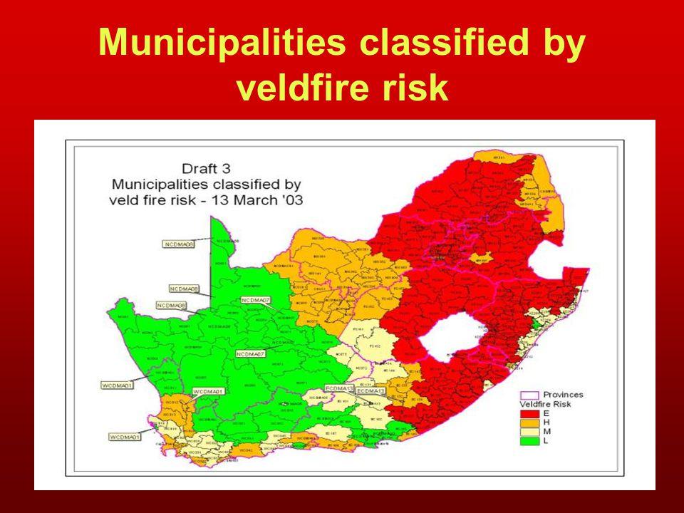 Municipalities classified by veldfire risk