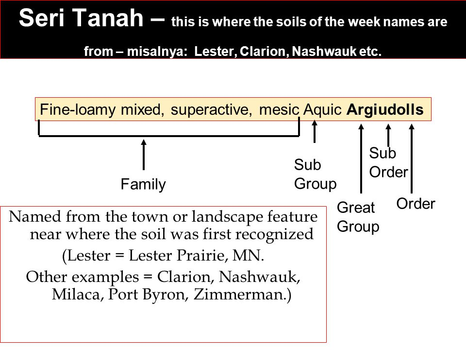 Seri Tanah – this is where the soils of the week names are from – misalnya: Lester, Clarion, Nashwauk etc.