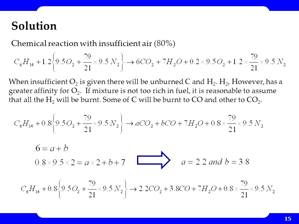 Solution Chemical reaction with insufficient air (80%)