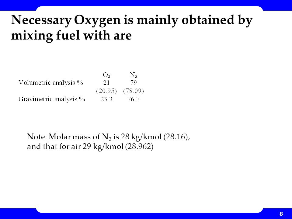 Necessary Oxygen is mainly obtained by mixing fuel with are