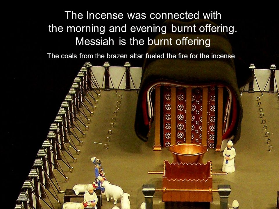 The Incense was connected with the morning and evening burnt offering