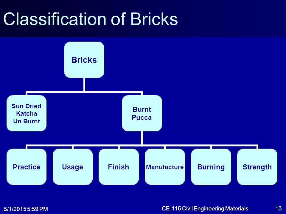Classification of Bricks