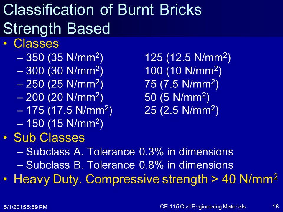 Classification of Burnt Bricks Strength Based