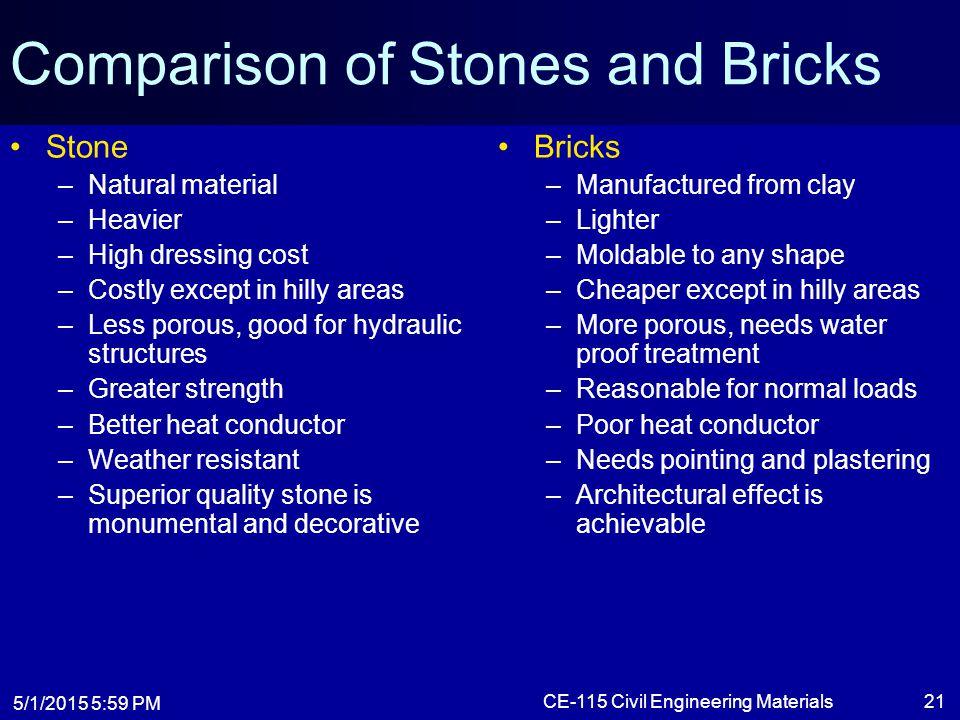 Comparison of Stones and Bricks