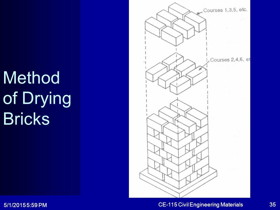 Method of Drying Bricks