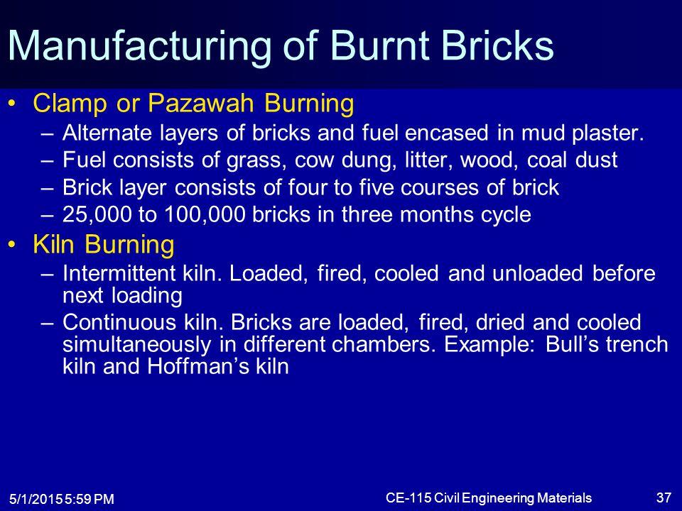 Manufacturing of Burnt Bricks