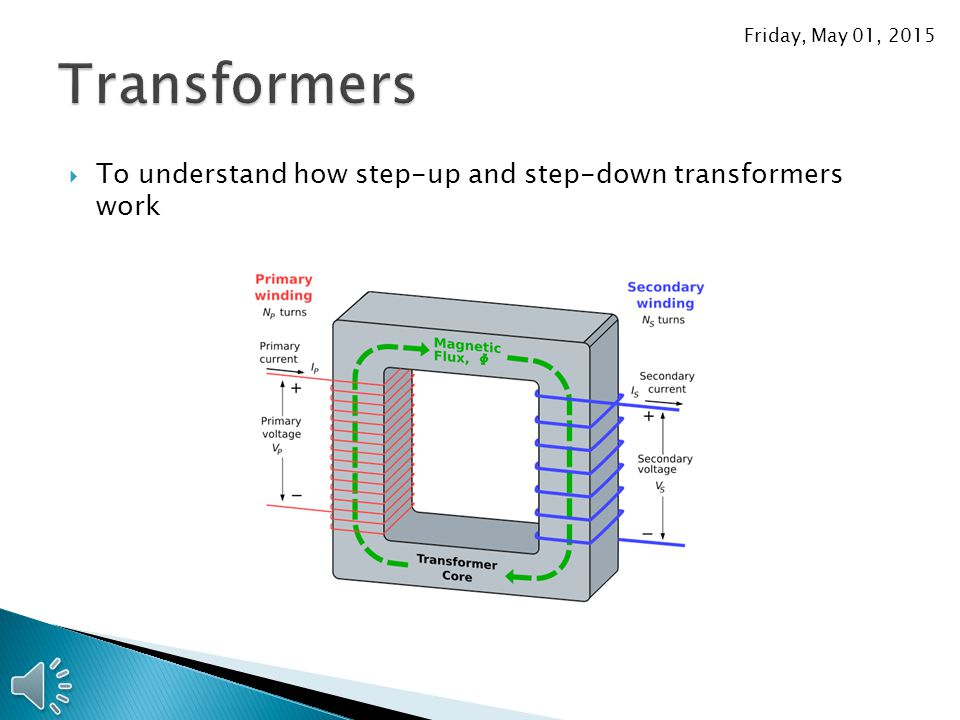 Transformers To understand how step-up and step-down transformers work