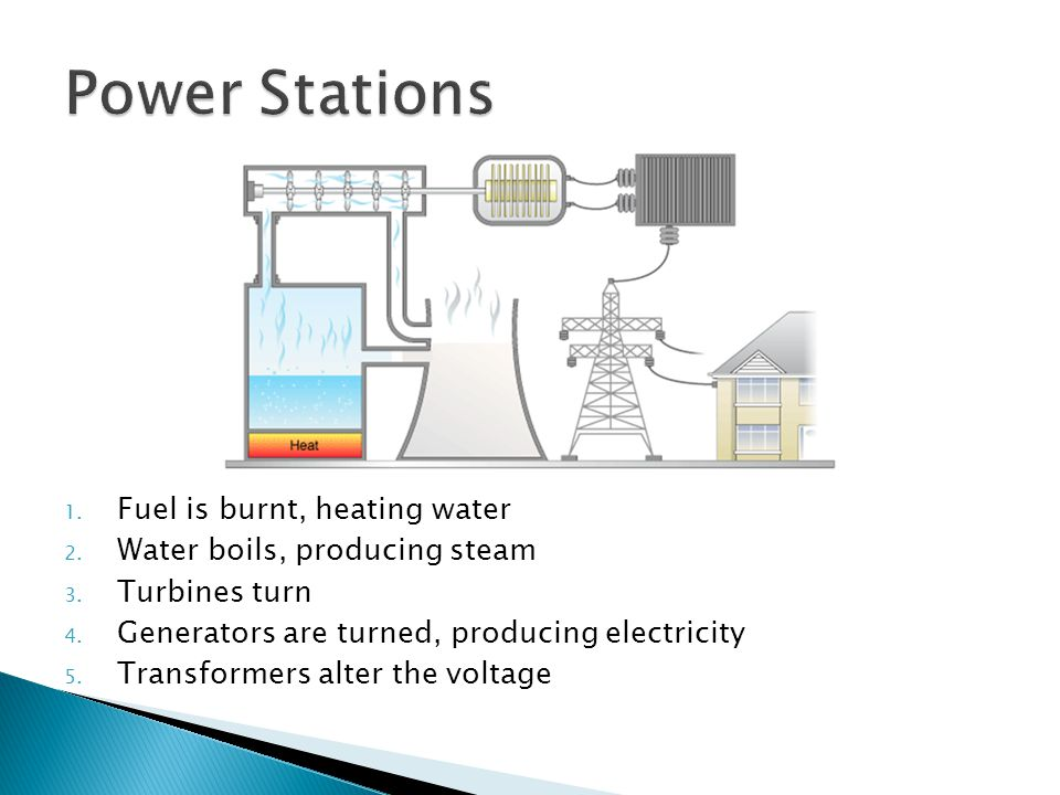 Power Stations Fuel is burnt, heating water