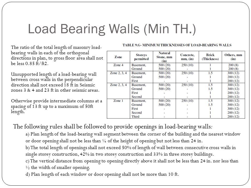 Load Bearing Walls (Min TH.)
