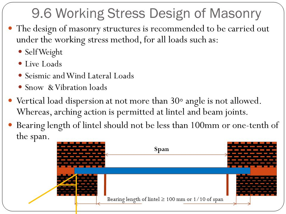 9.6 Working Stress Design of Masonry