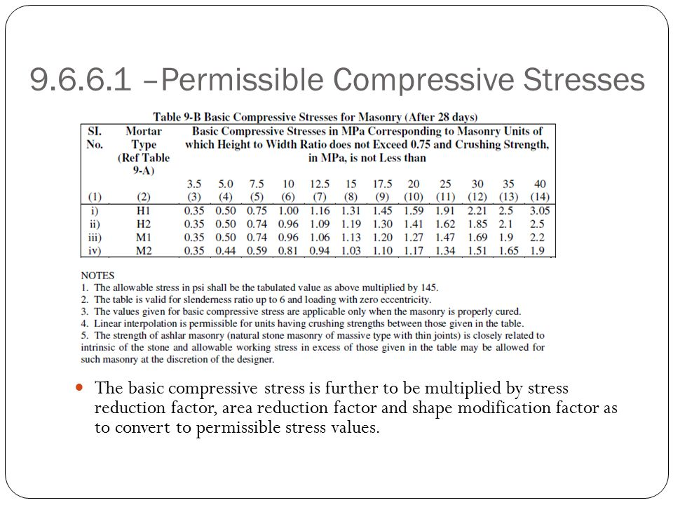 9.6.6.1 –Permissible Compressive Stresses