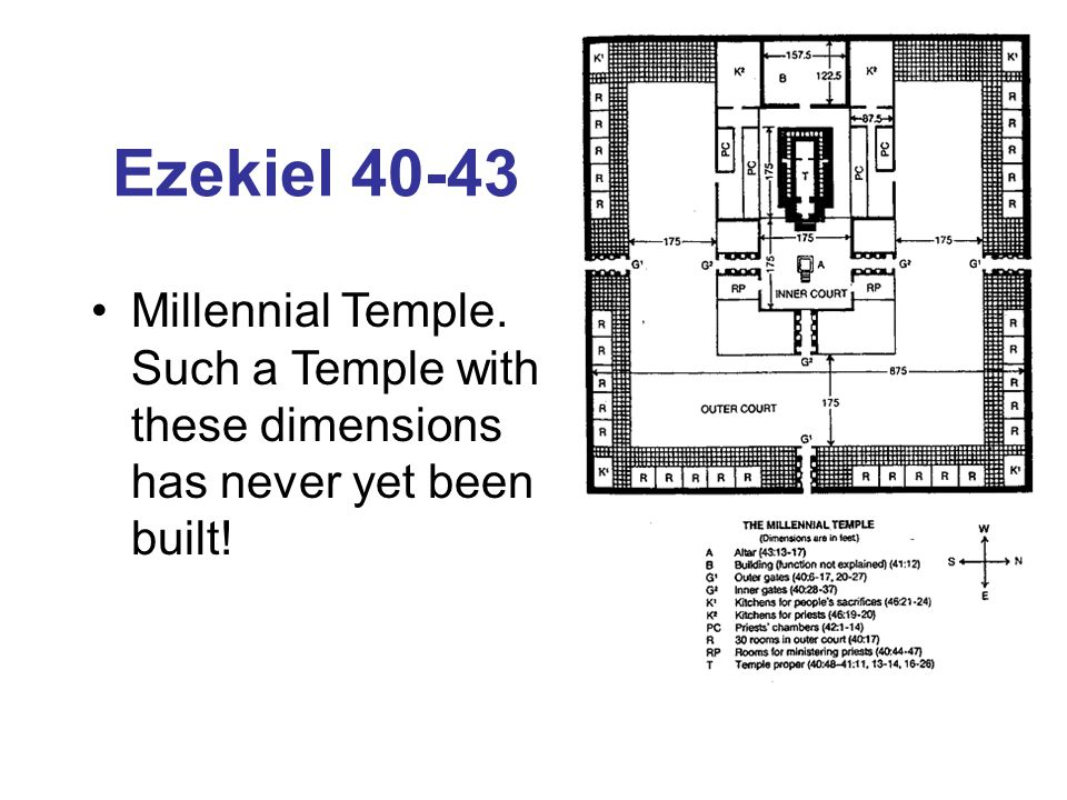 Ezekiel 40-43 Millennial Temple. Such a Temple with these dimensions has never yet been built!