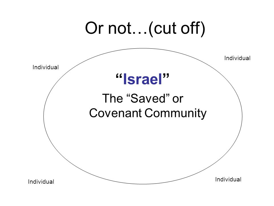 The Saved or Covenant Community