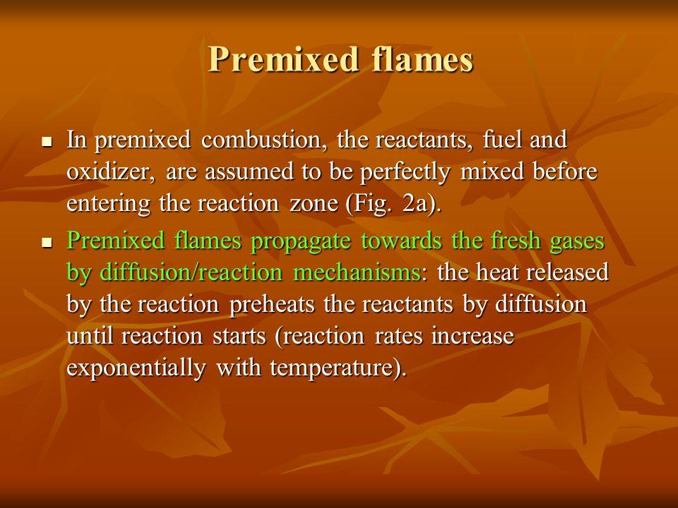 Premixed flames
