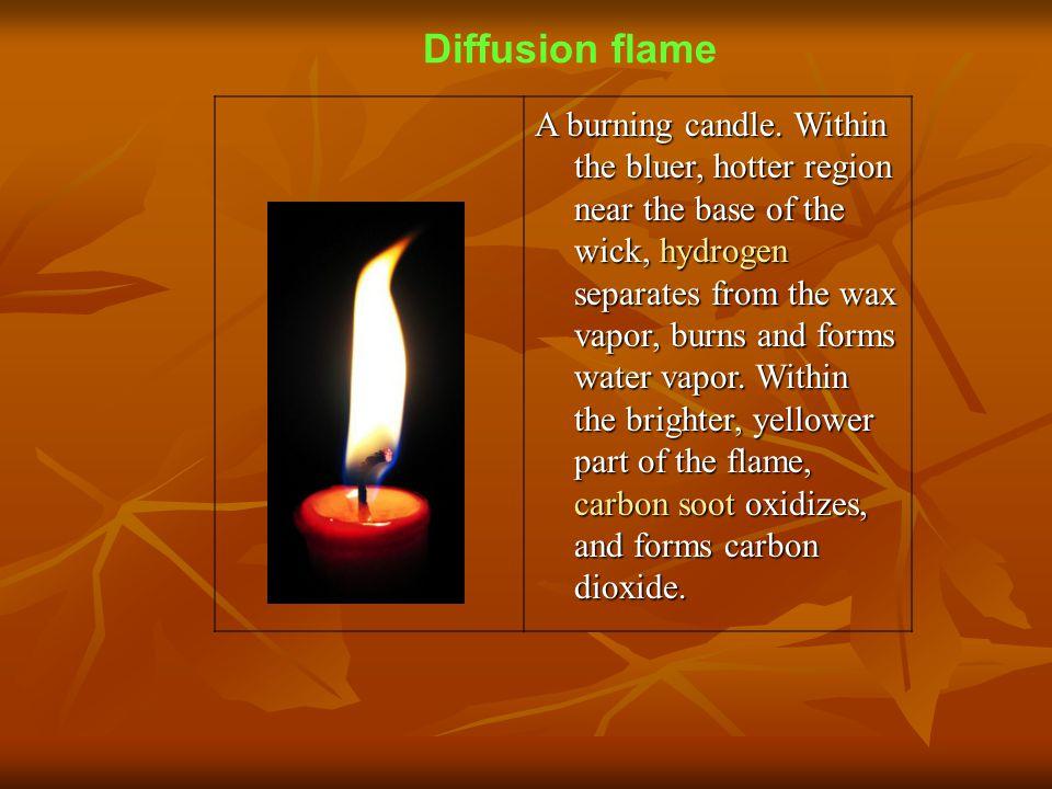 Diffusion flame