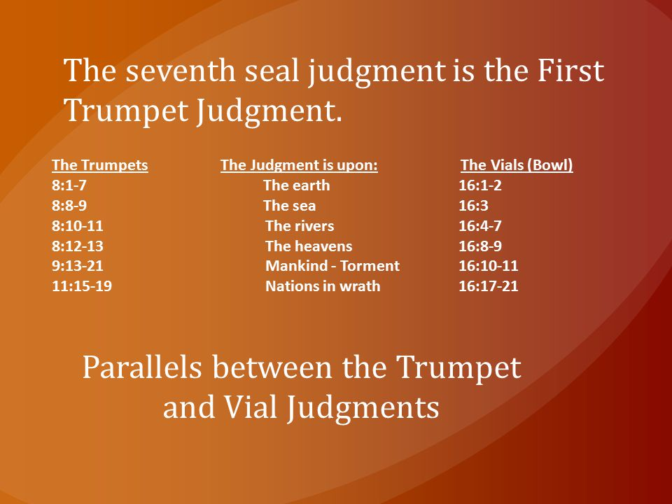 Parallels between the Trumpet