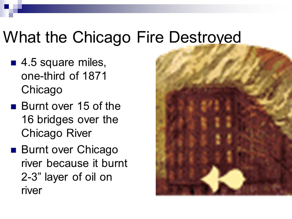 What the Chicago Fire Destroyed