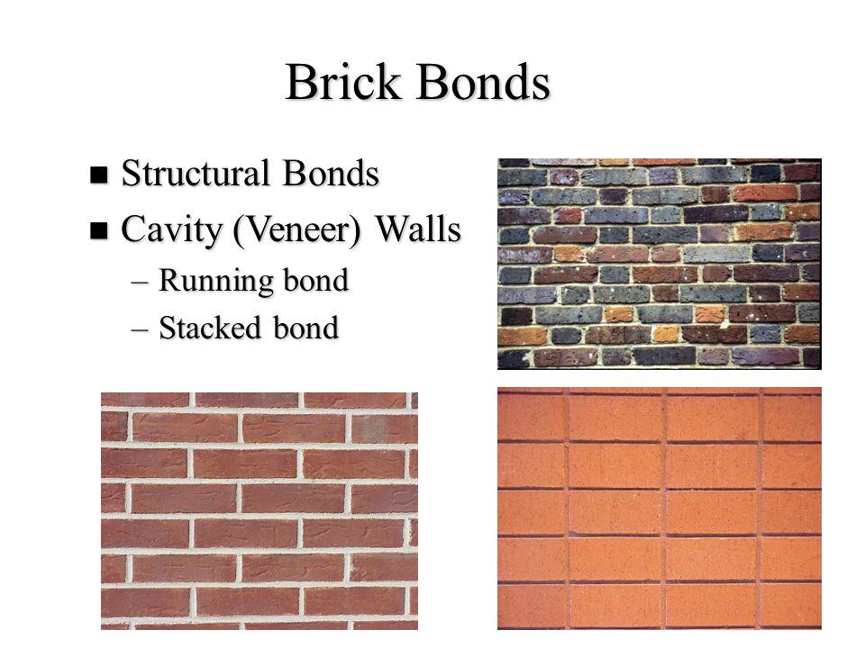 Brick Bonds Structural Bonds Cavity (Veneer) Walls Running bond