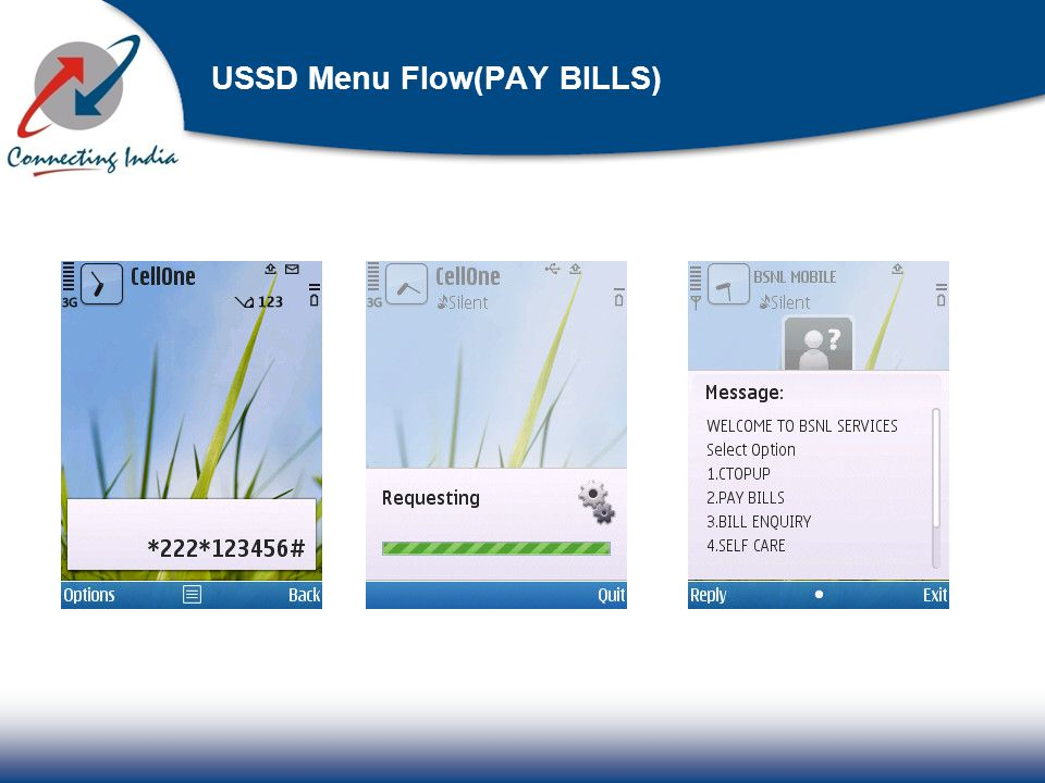 USSD Menu Flow(PAY BILLS)