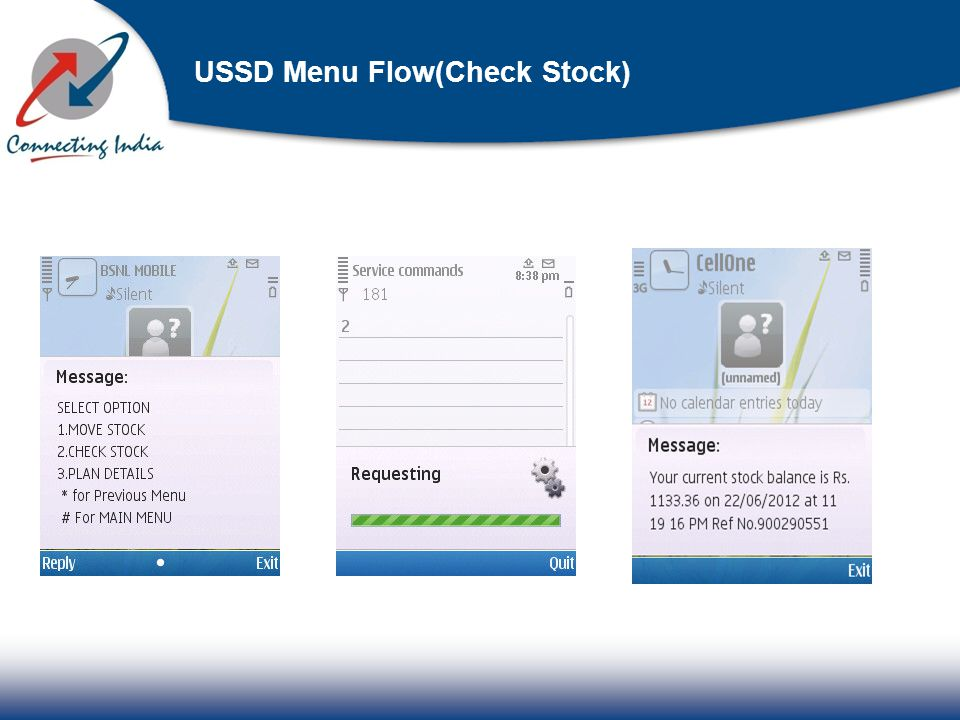 USSD Menu Flow(Check Stock)