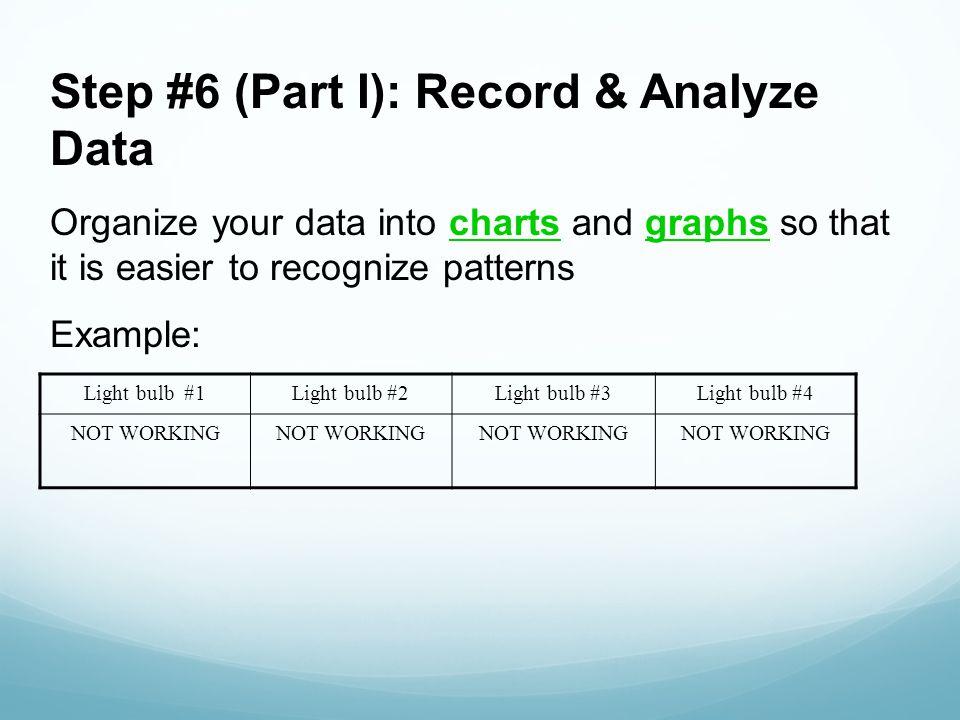 Step #6 (Part I): Record & Analyze Data