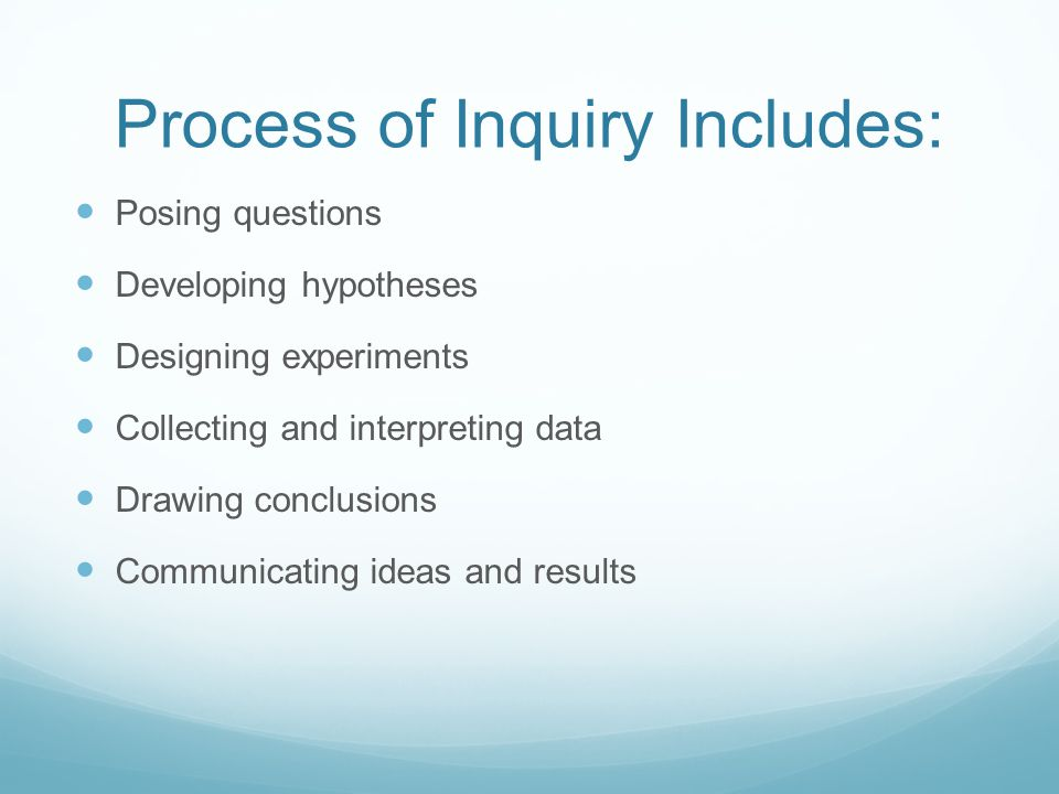 Process of Inquiry Includes: