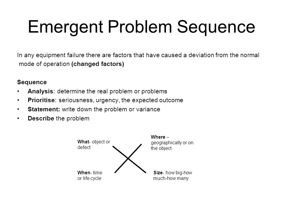 Emergent Problem Sequence