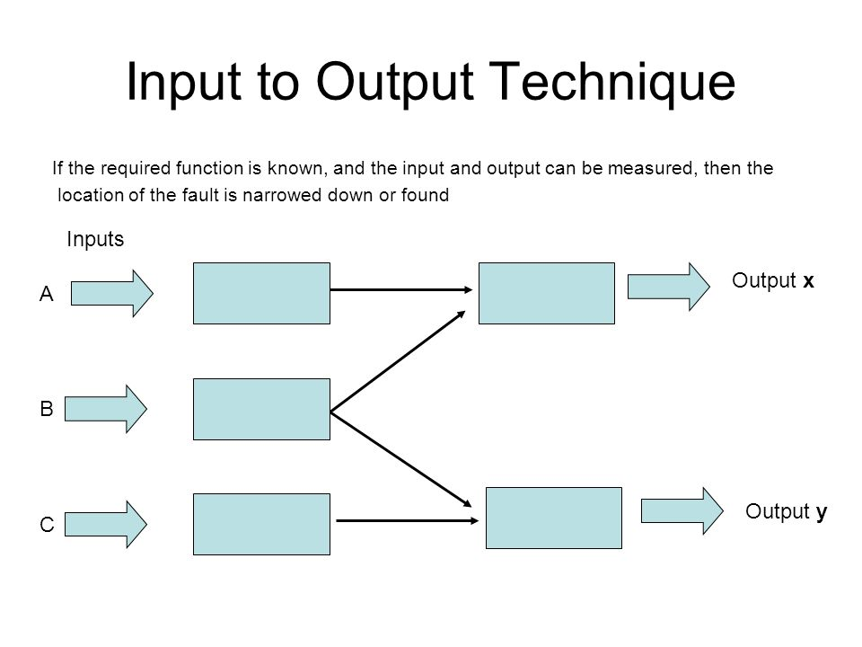 Input to Output Technique