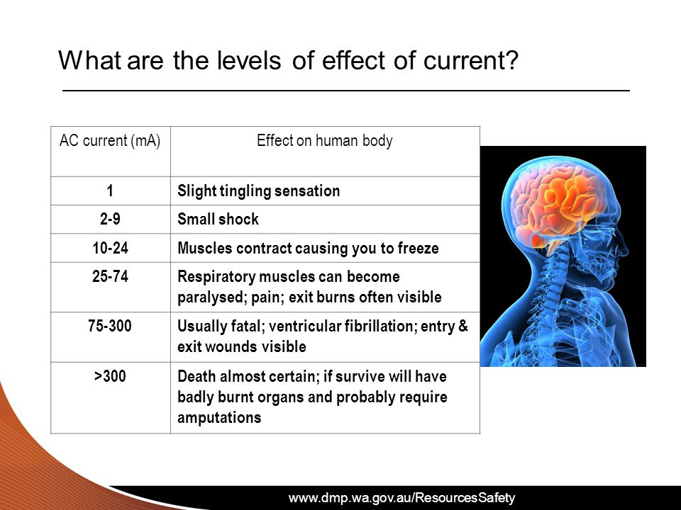 What are the levels of effect of current