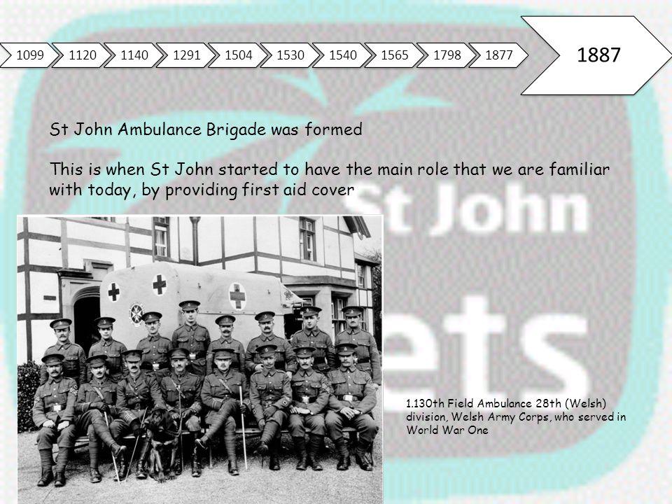 1887 St John Ambulance Brigade was formed