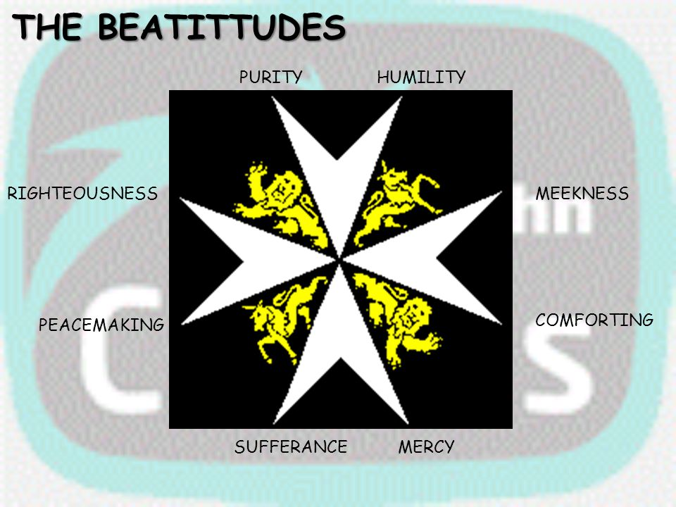 THE BEATITTUDES PURITY HUMILITY RIGHTEOUSNESS MEEKNESS COMFORTING