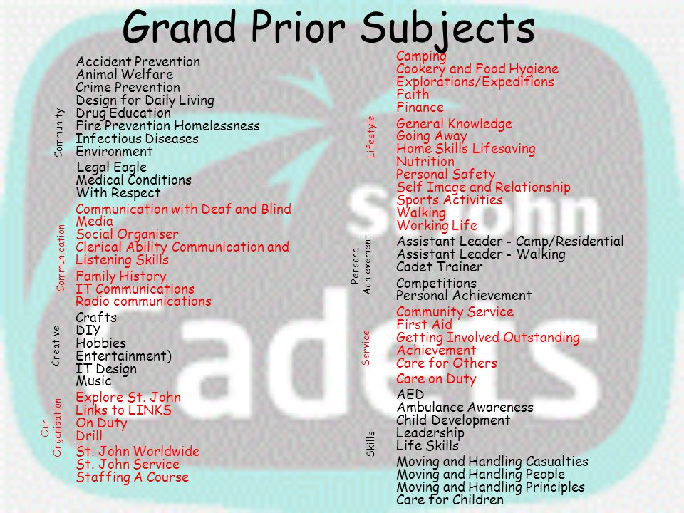 Grand Prior Subjects Lifestyle. Community. Camping Cookery and Food Hygiene Explorations/Expeditions Faith Finance.