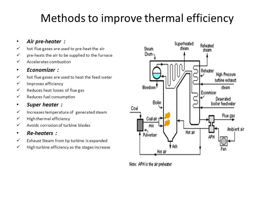 Methods to improve thermal efficiency