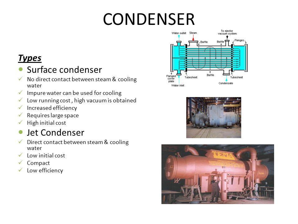 CONDENSER Types Surface condenser Jet Condenser