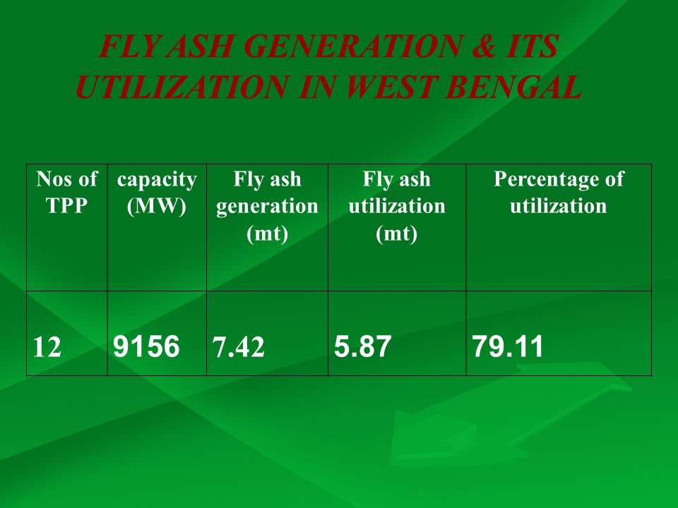 FLY ASH GENERATION & ITS UTILIZATION IN WEST BENGAL