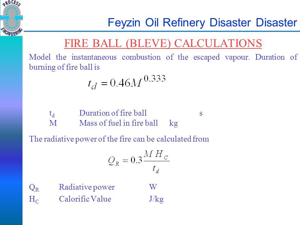Feyzin Oil Refinery Disaster Disaster