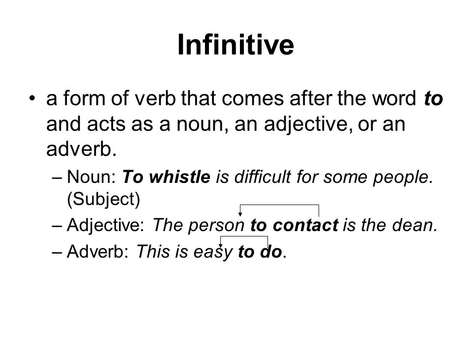 Infinitive a form of verb that comes after the word to and acts as a noun, an adjective, or an adverb.
