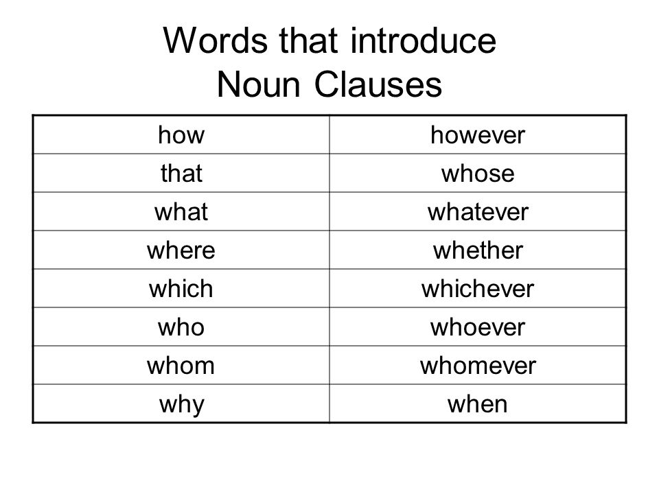 Words that introduce Noun Clauses