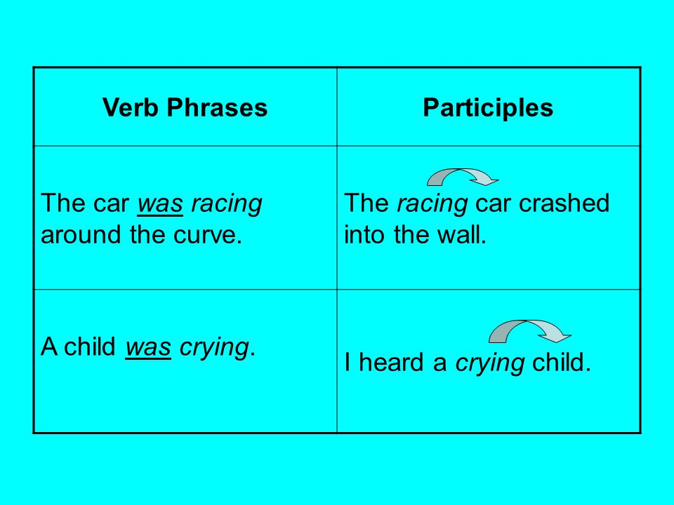 Verb Phrases Participles. The car was racing around the curve. The racing car crashed into the wall.