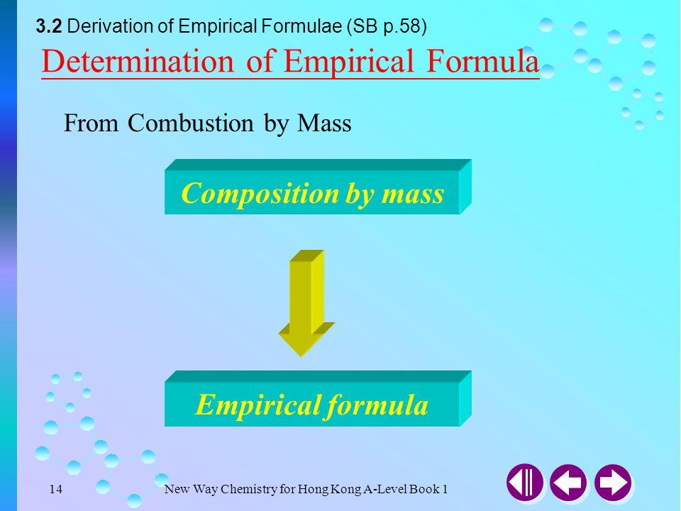Determination of Empirical Formula