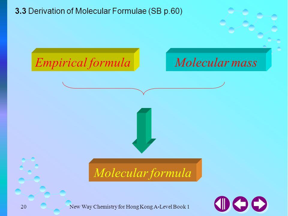 Empirical formula Molecular mass Molecular formula