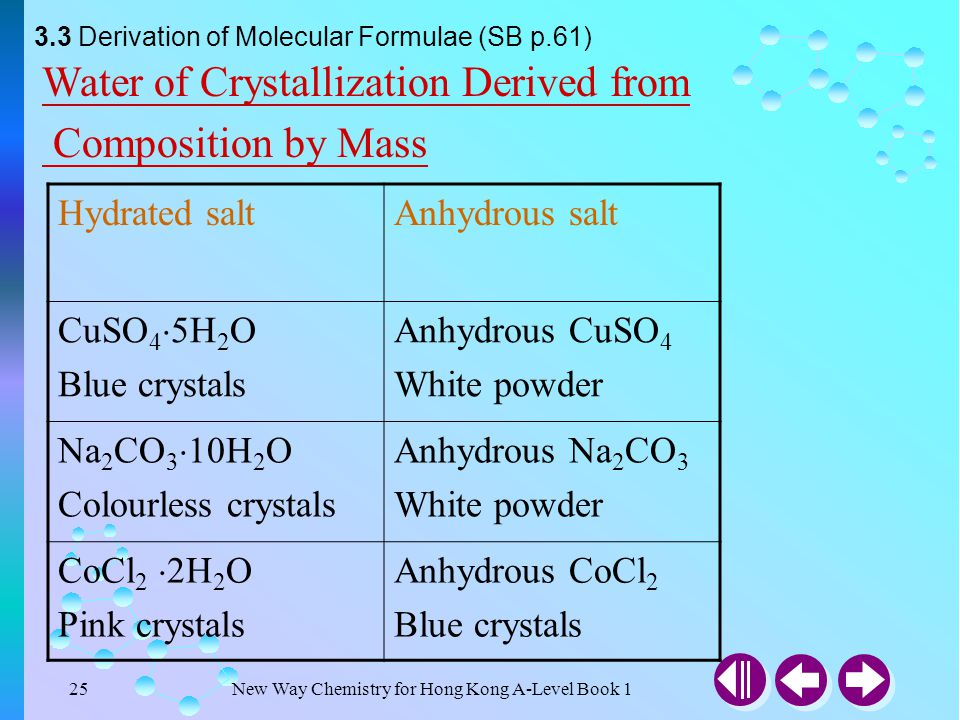 Water of Crystallization Derived from Composition by Mass