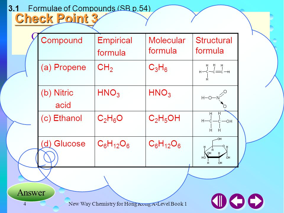 3.1 Formulae of Compounds (SB p.54)