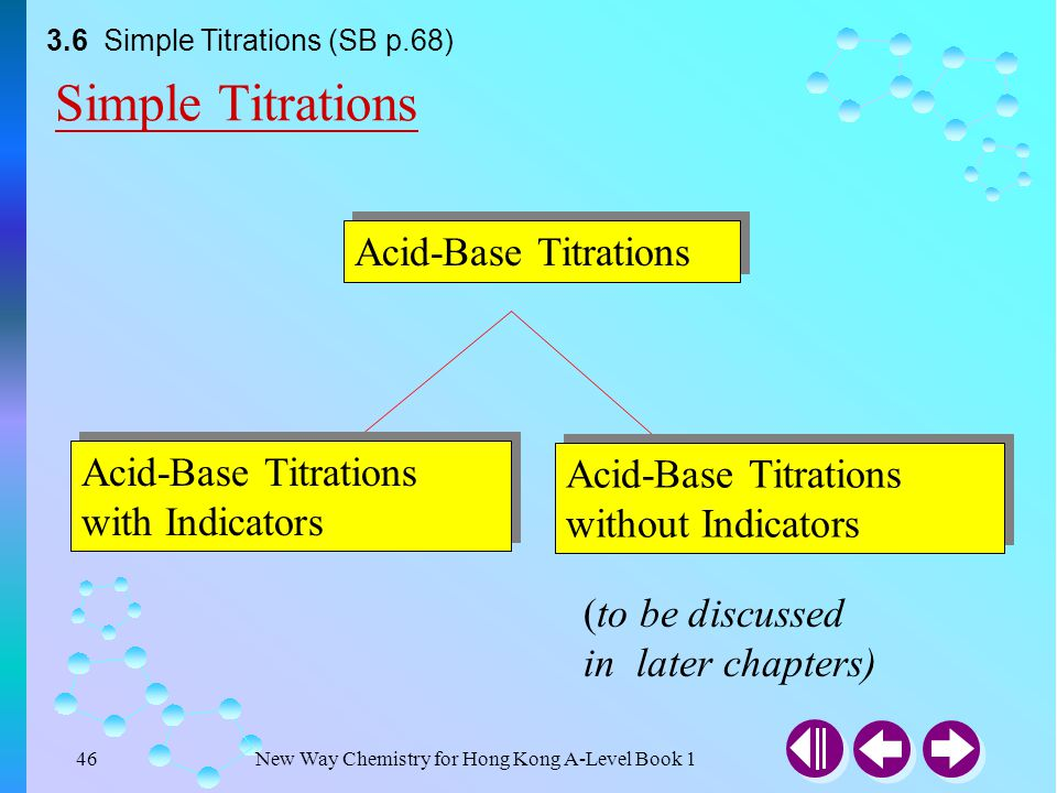 Simple Titrations Acid-Base Titrations