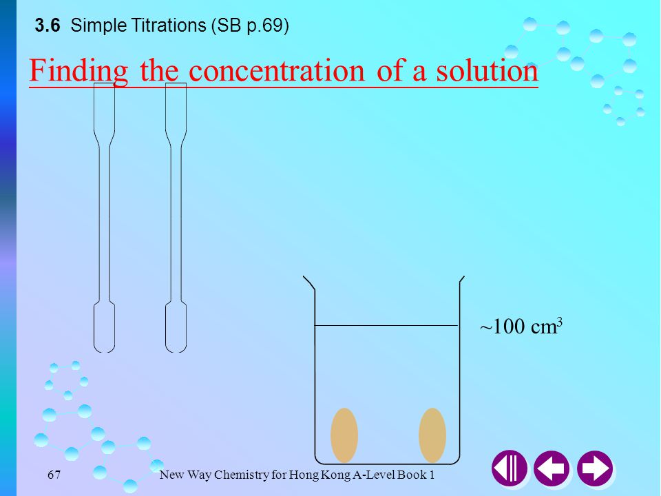 Finding the concentration of a solution