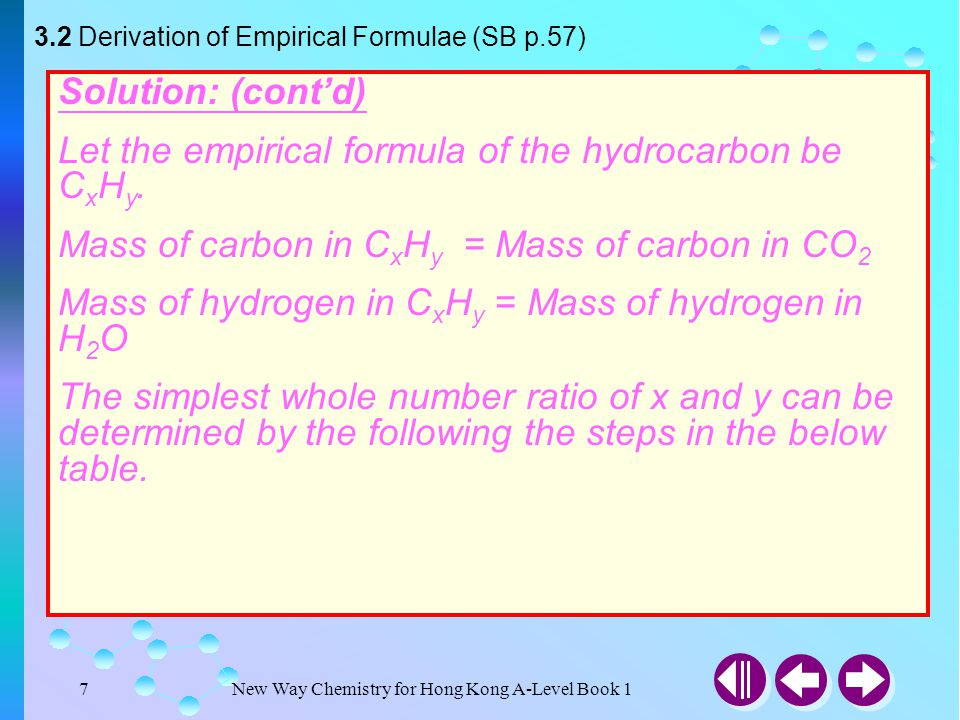 Let the empirical formula of the hydrocarbon be CxHy.